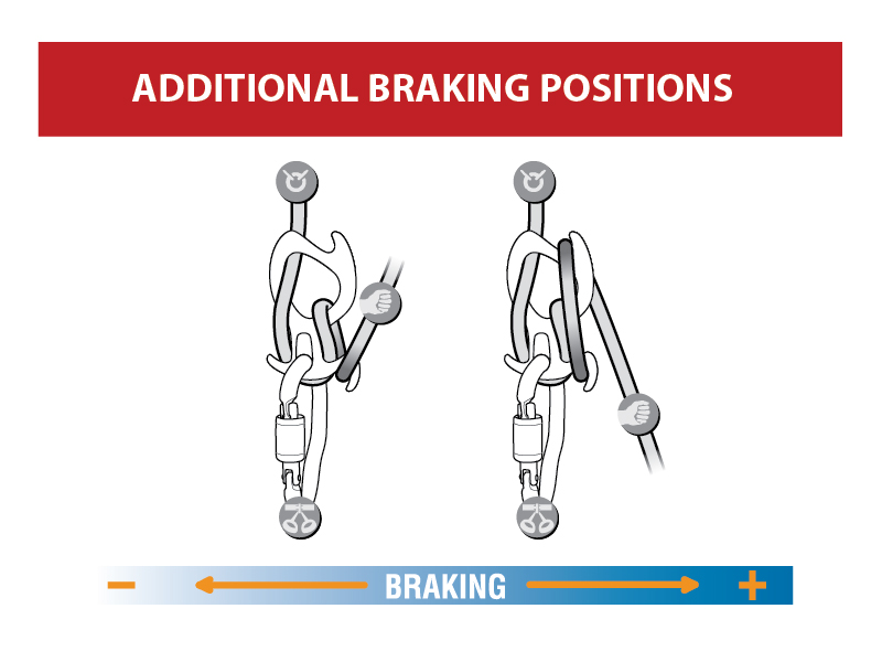 pirana- additional-brake